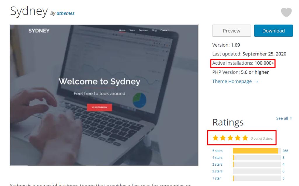 WordPress Theme Sydney Ratings