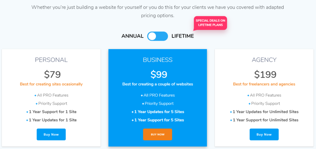 Best Free Business Theme to create a Mesmerized Website Premium