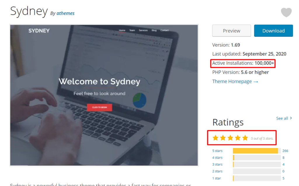 WordPress Theme Sydney Ratings