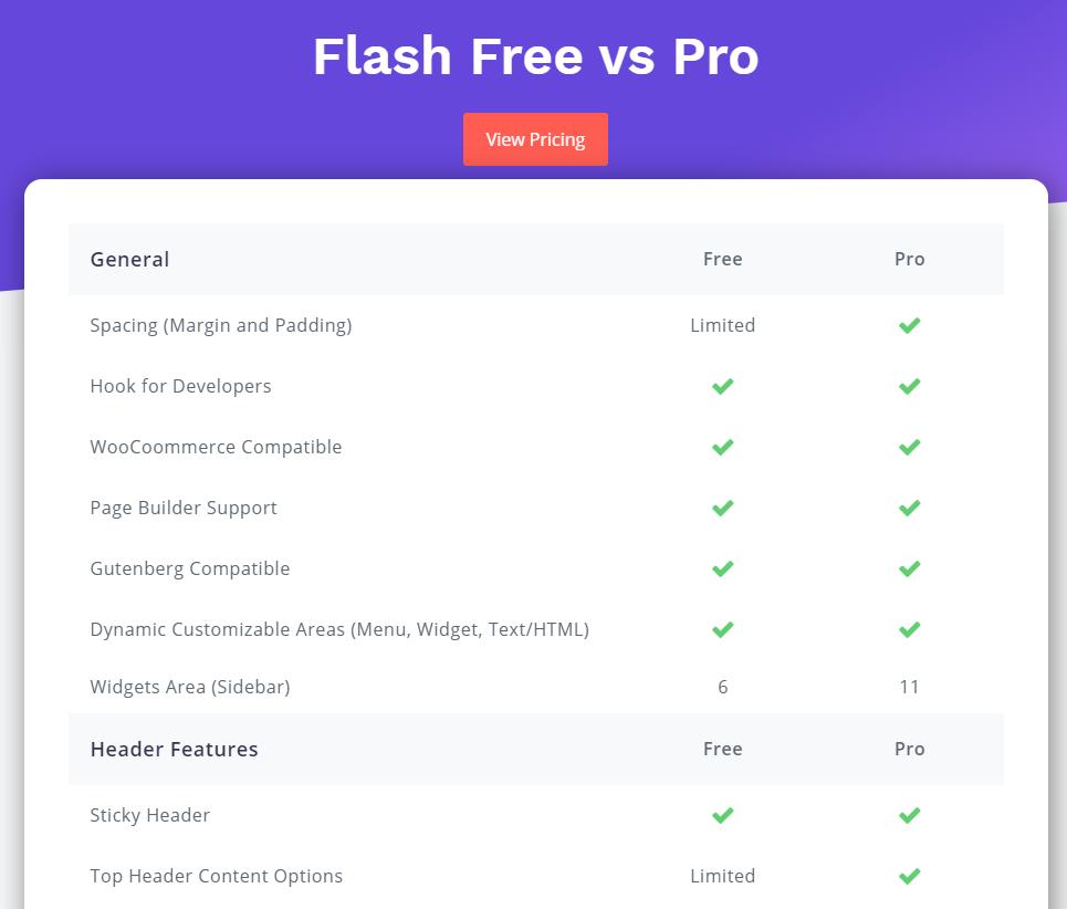 Free Vs Pro Flash